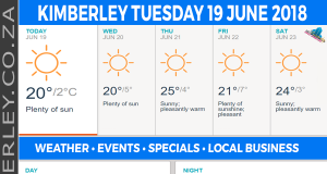 Today in Kimberley South Africa - Weather News Events 2018/06/19