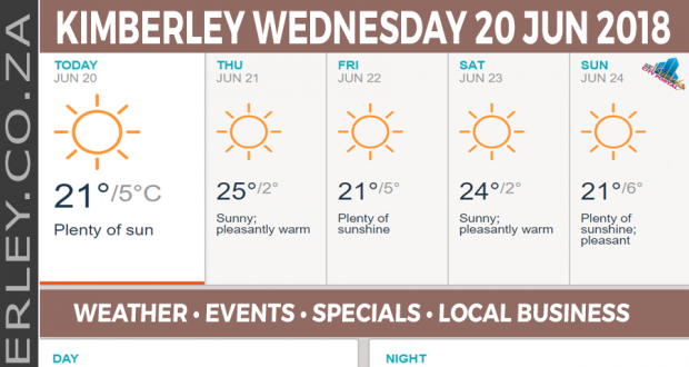 Today in Kimberley South Africa - Weather News Events 2018/06/20
