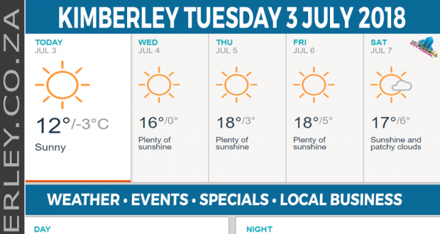 Today in Kimberley South Africa - Weather News Events 2018/07/03