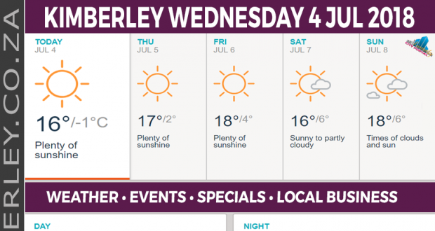 Today in Kimberley South Africa - Weather News Events 2018/07/04
