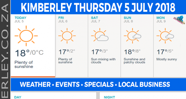 Today in Kimberley South Africa - Weather News Events 2018/07/05