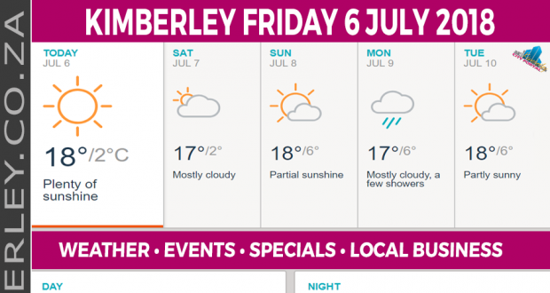 Today in Kimberley South Africa - Weather News Events 2018/07/06