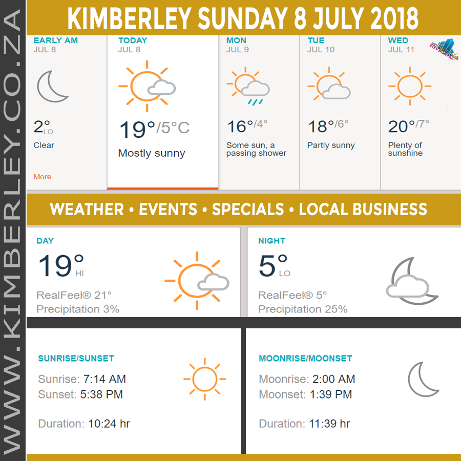 Today in Kimberley South Africa - Weather