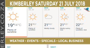 Today in Kimberley South Africa - Weather News Events 2018/07/21