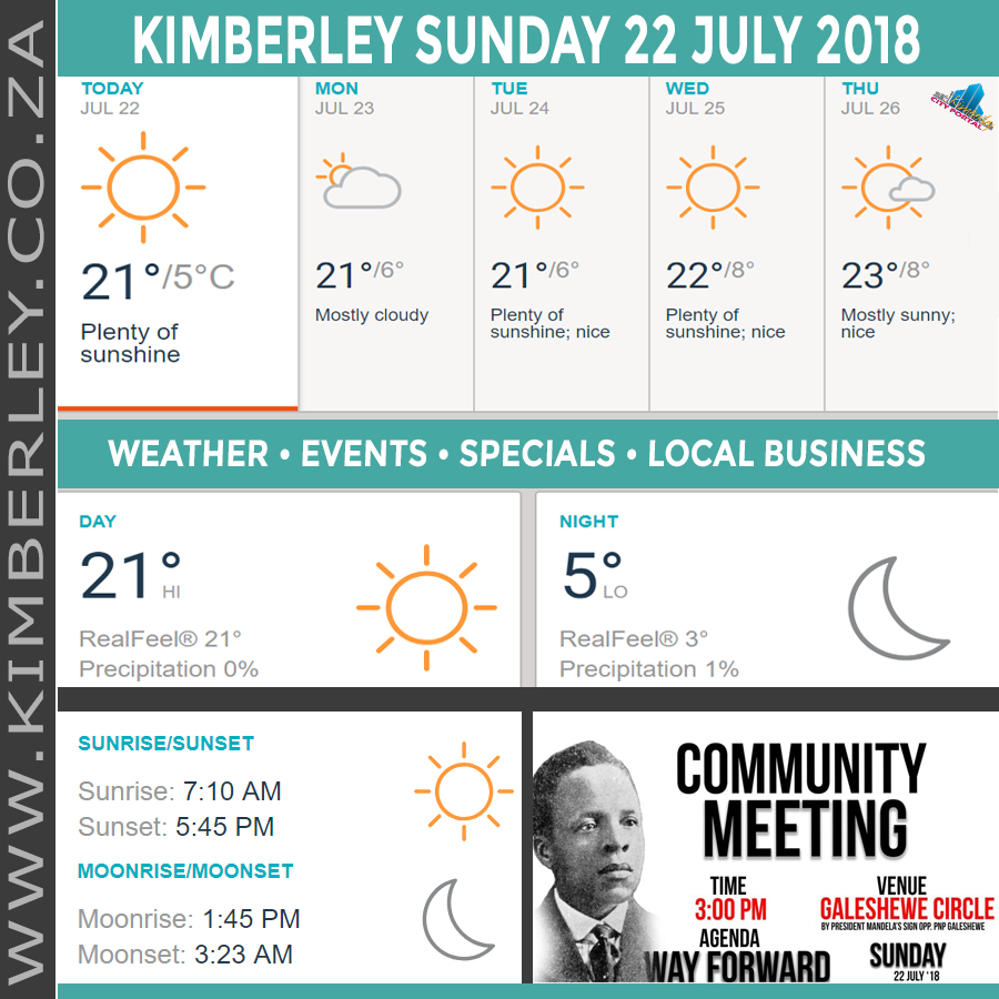 Today in Kimberley South Africa - Weather News Events 2018/07/22