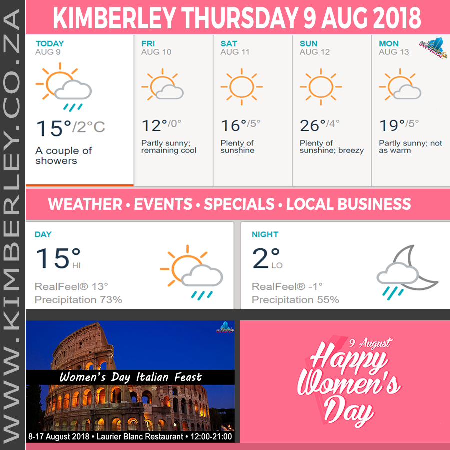 Today in Kimberley South Africa - Weather News Events 2018/08/09