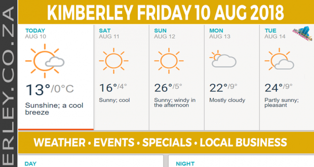 Today in Kimberley South Africa - Weather News Events 2018/08/10