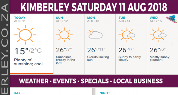 Today in Kimberley South Africa - Weather News Events 2018/08/11