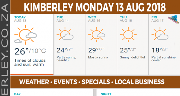 Today in Kimberley South Africa - Weather News Events 2018/08/13