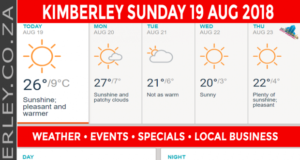 Today in Kimberley South Africa - Weather News Events 2018/08/19