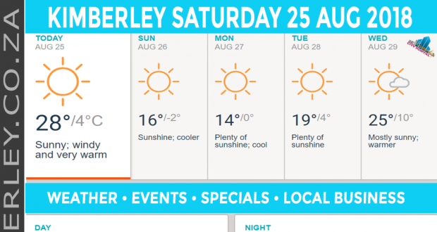Today in Kimberley South Africa - Weather News Events 2018/08/25