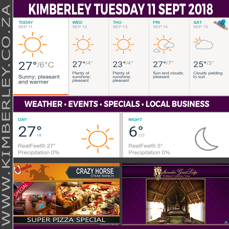 Today in Kimberley South Africa - Weather News Events 2018/09/11