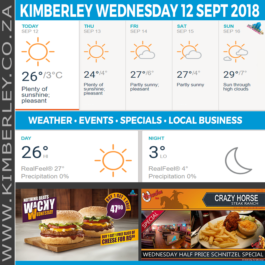 Today in Kimberley South Africa - Weather News Events 2018/09/12