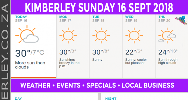 Today in Kimberley South Africa - Weather News Events 2018/09/16