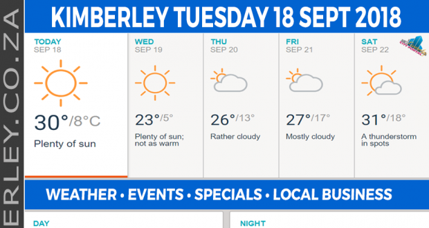 Today in Kimberley South Africa - Weather News Events 2018/09/18