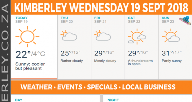 Today in Kimberley South Africa - Weather News Events 2018/09/19
