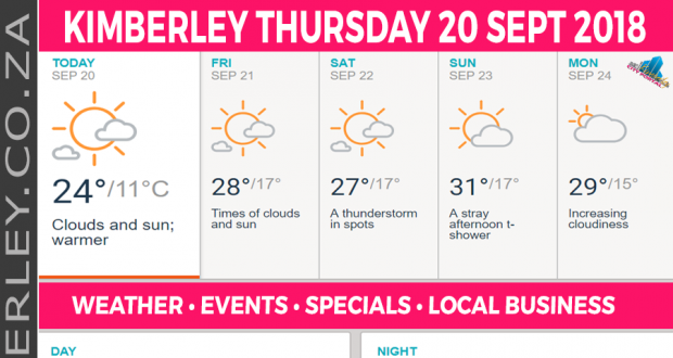 Today in Kimberley South Africa - Weather News Events 2018/09/20