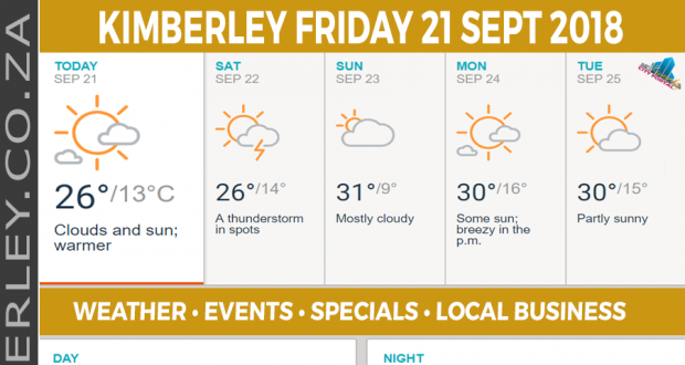 Today in Kimberley South Africa - Weather News Events 2018/09/21