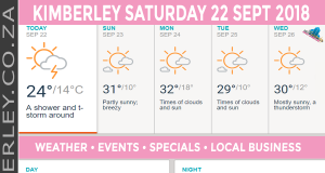 Today in Kimberley South Africa - Weather News Events 2018/09/22