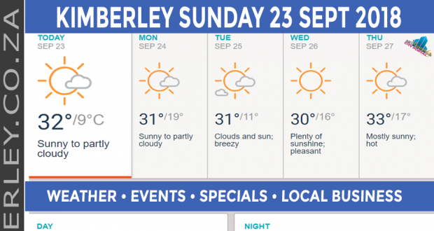 Today in Kimberley South Africa - Weather News Events 2018/09/23