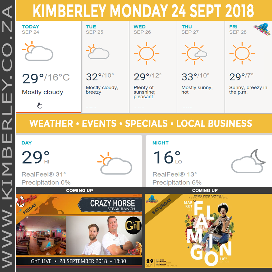 Today in Kimberley South Africa - Weather News Events 2018/09/24