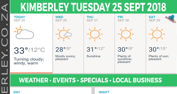 Today in Kimberley South Africa - Weather News Events 2018/09/25
