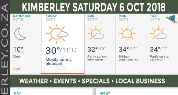 Today in Kimberley South Africa - Weather News Events 2018/10/06