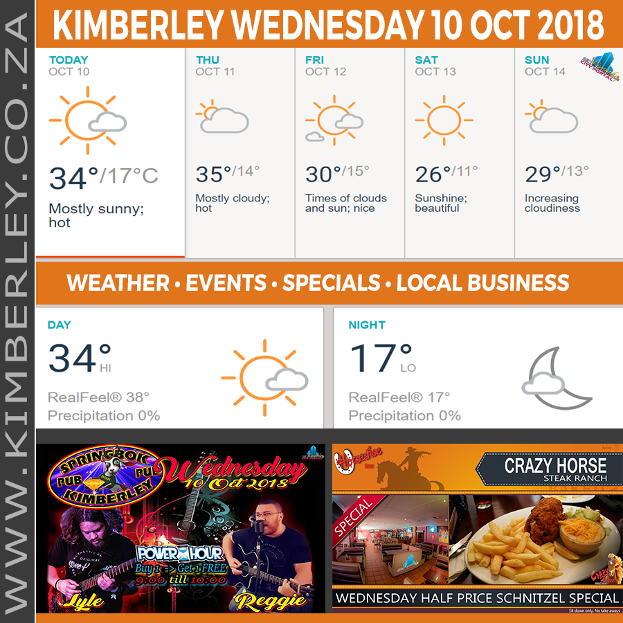Today in Kimberley South Africa - Weather News Events 2018/10/10