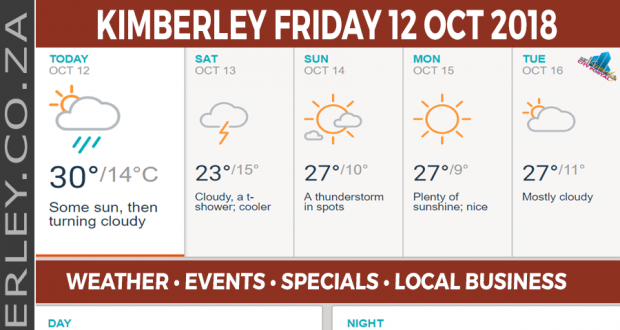 Today in Kimberley South Africa - Weather News Events 2018/10/12