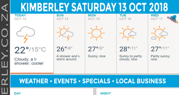 Today in Kimberley South Africa - Weather News Events 2018/10/13