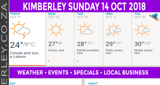 Today in Kimberley South Africa - Weather News Events 2018/10/14
