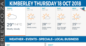 Today in Kimberley South Africa - Weather News Events 2018/10/18