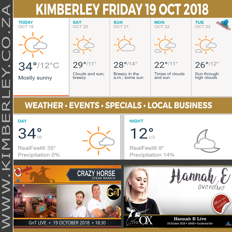 Today in Kimberley South Africa - Weather News Events 2018/10/19