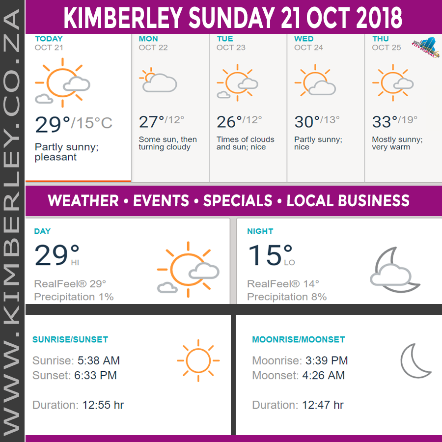 Today in Kimberley South Africa - Weather News Events 2018/10/21