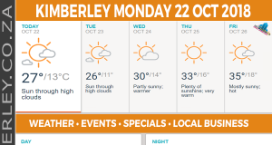 Today in Kimberley South Africa - Weather News Events 2018/10/22