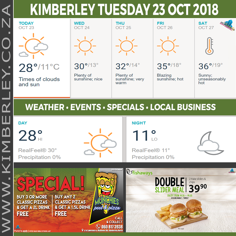 Today in Kimberley South Africa - Weather News Events 2018/10/23