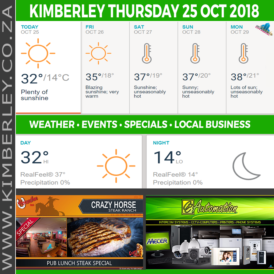 Today in Kimberley South Africa - Weather News Events 2018/10/25