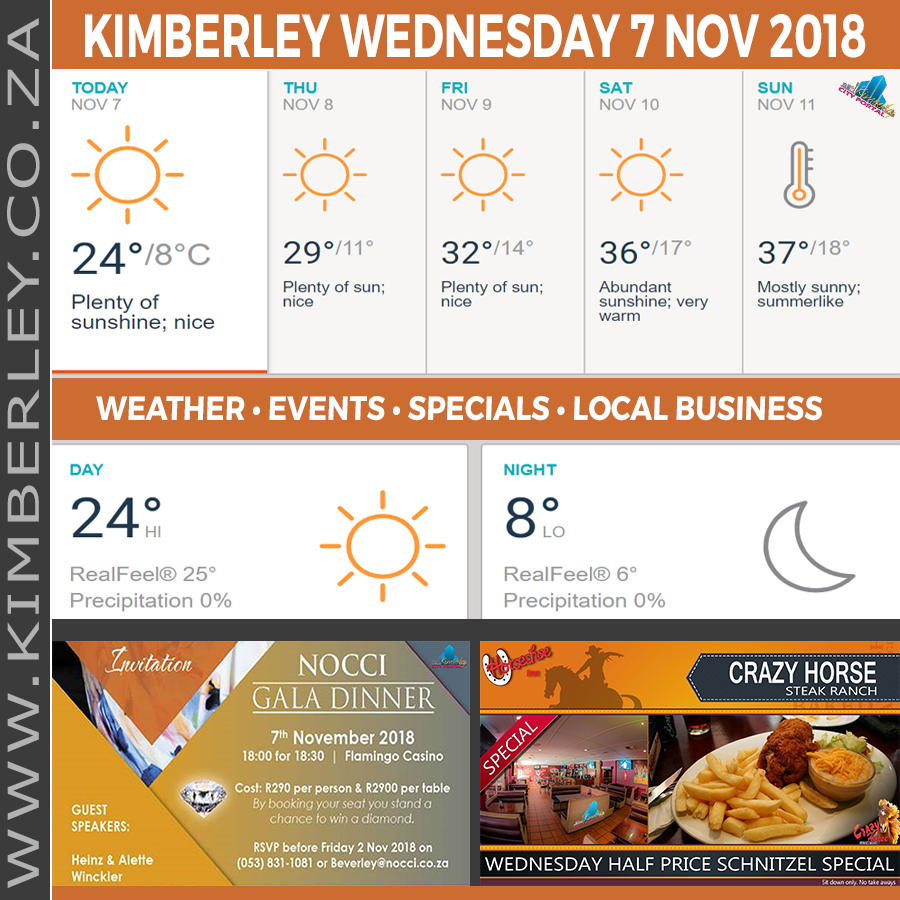 Today in Kimberley South Africa - Weather News Events 2018/11/07
