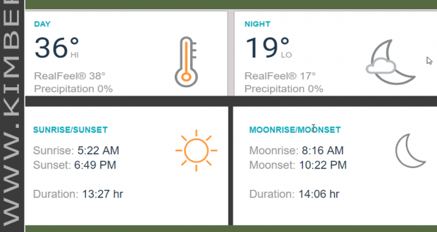 Today in Kimberley South Africa - Weather News Events 2018/11/11