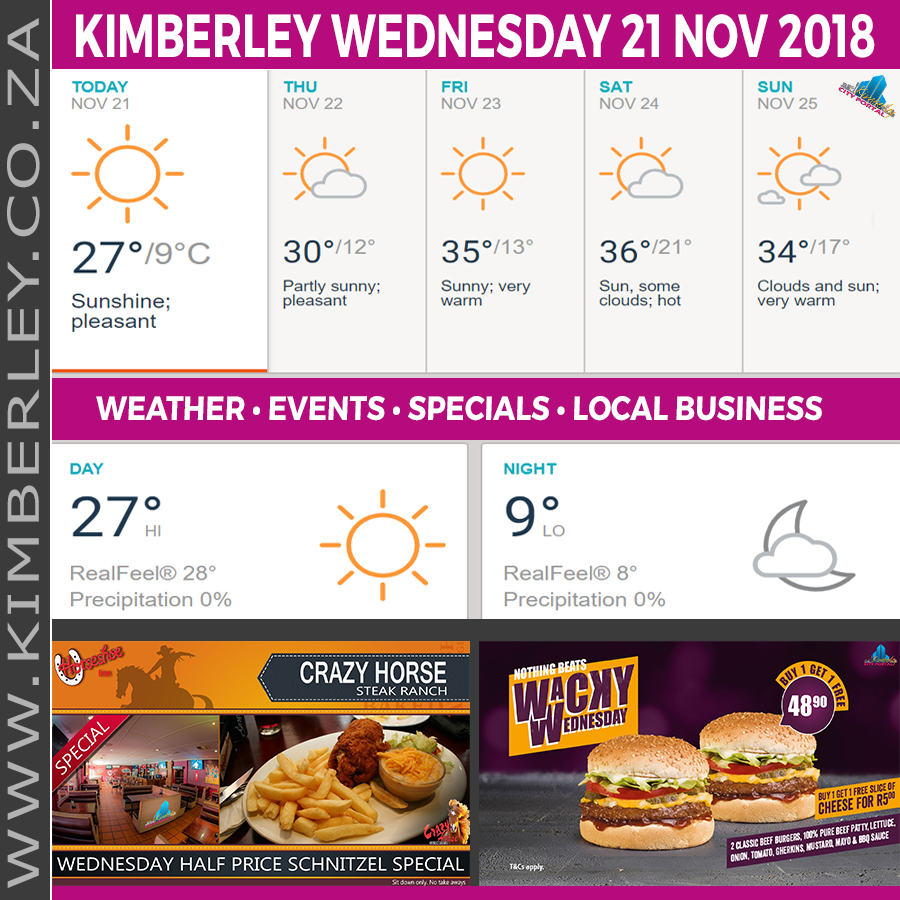 Today in Kimberley South Africa - Weather News Events 2018/11/21
