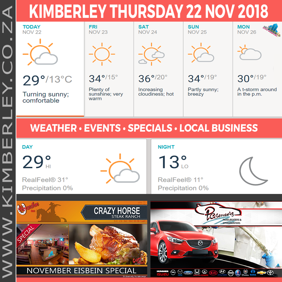 Today in Kimberley South Africa - Weather News Events 2018/11/22
