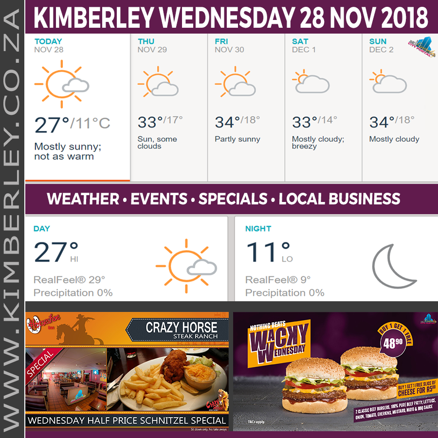 Today in Kimberley South Africa - Weather News Events 2018/11/28