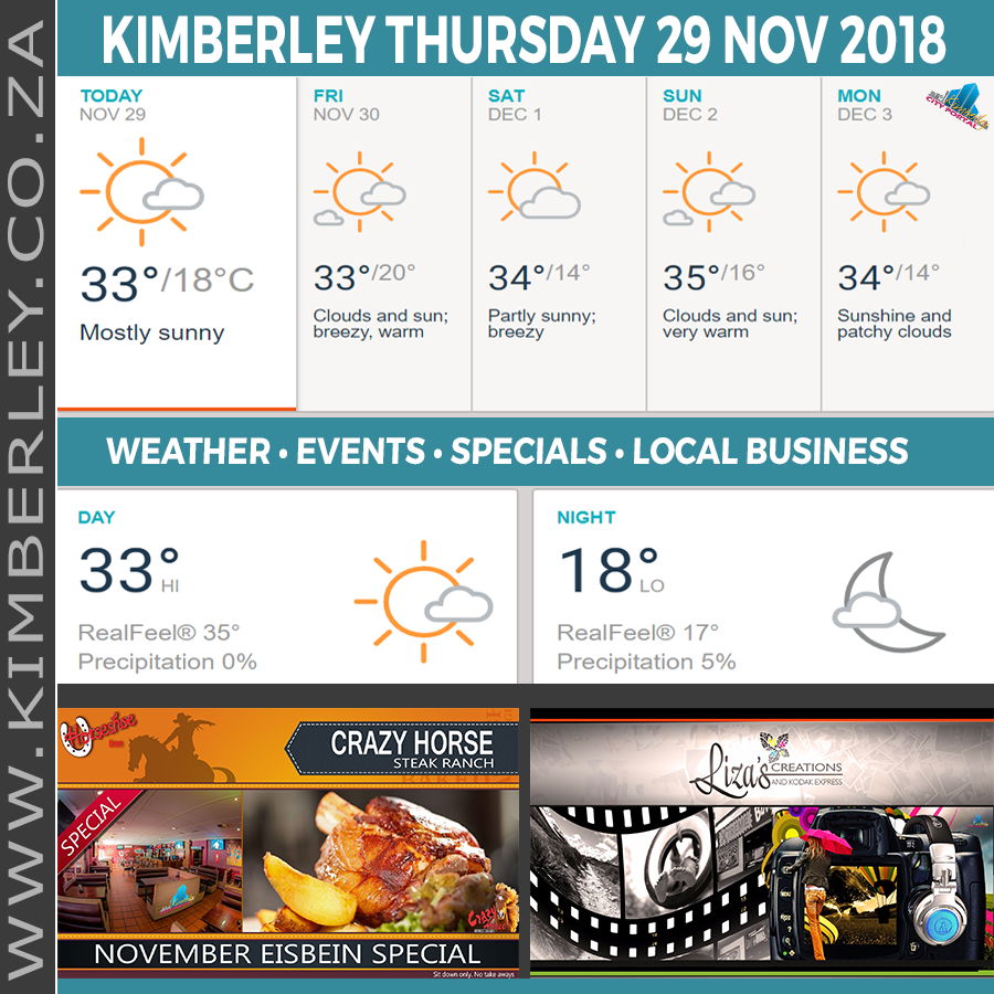 Today in Kimberley South Africa - Weather News Events 2018/11/29