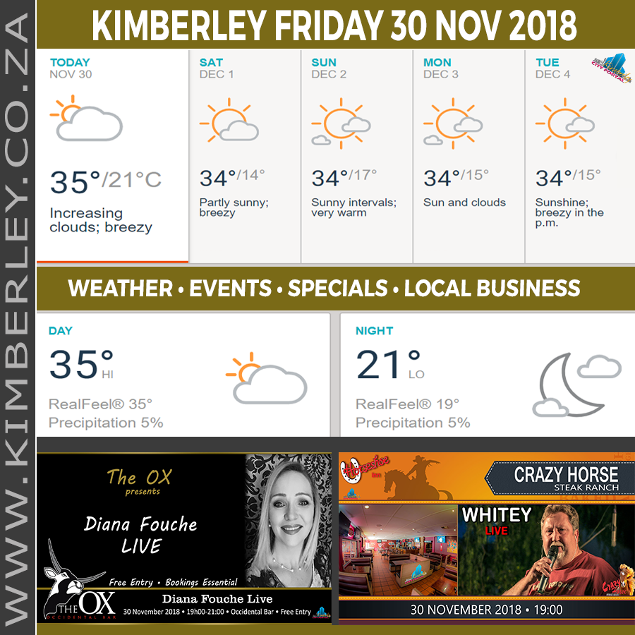 Today in Kimberley South Africa - Weather News Events 2018/11/30