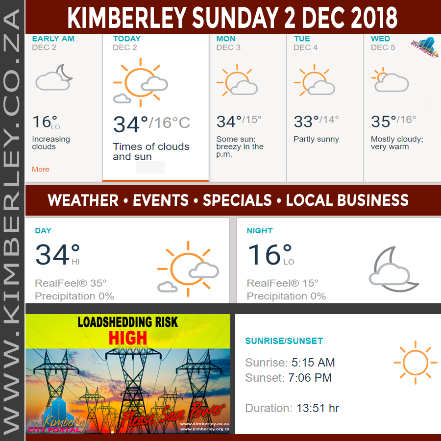 Today in Kimberley South Africa - Weather News Events 2018/12/02
