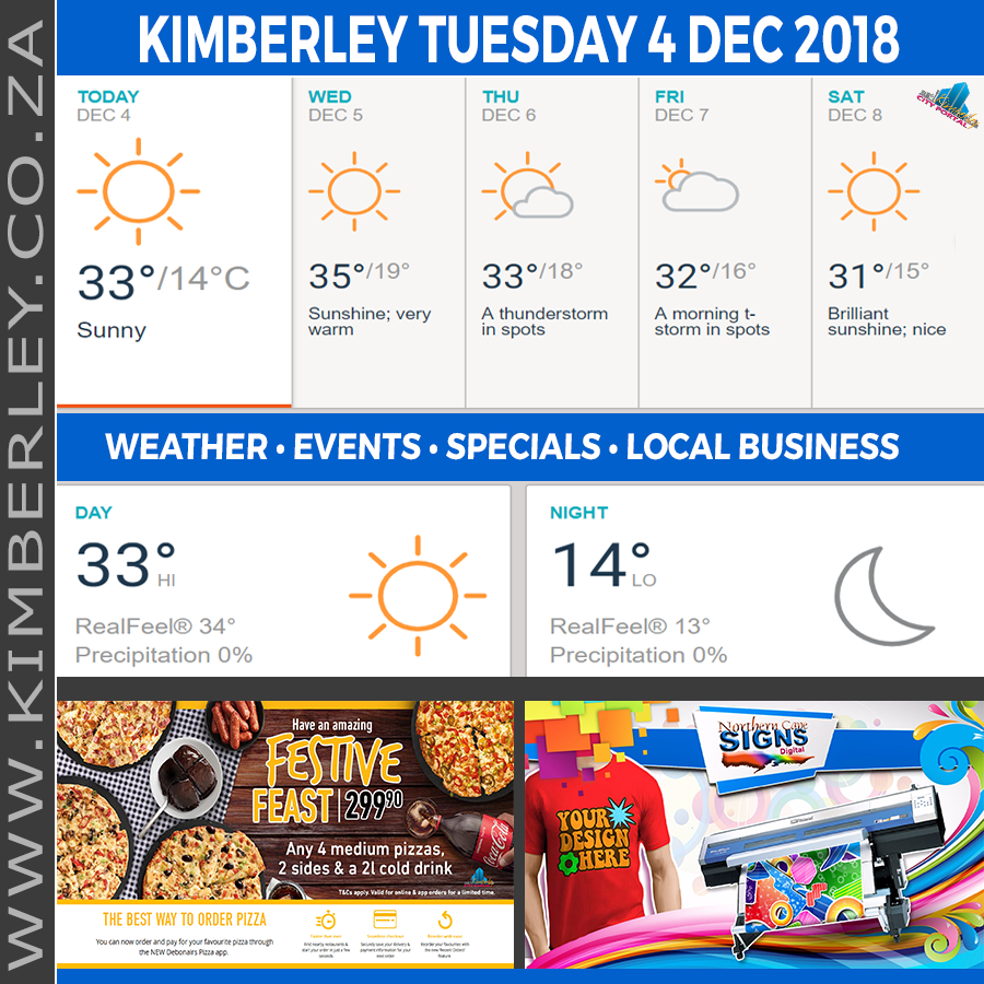 Today in Kimberley South Africa - Weather News Events 2018/12/04