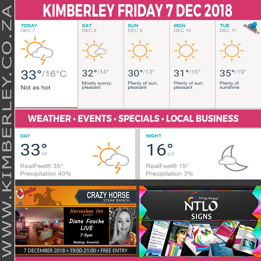 Today in Kimberley South Africa - Weather News Events 2018/12/07
