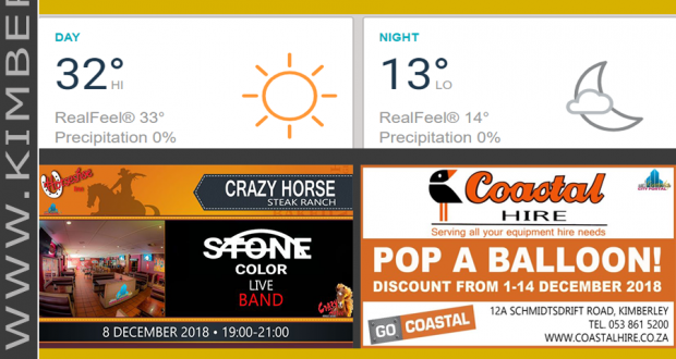 Today in Kimberley South Africa - Weather News Events 2018/12/08