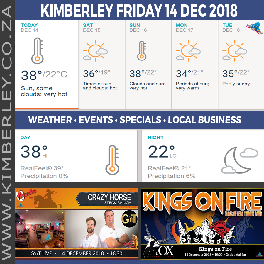 Today in Kimberley South Africa - Weather News Events 2018/12/14