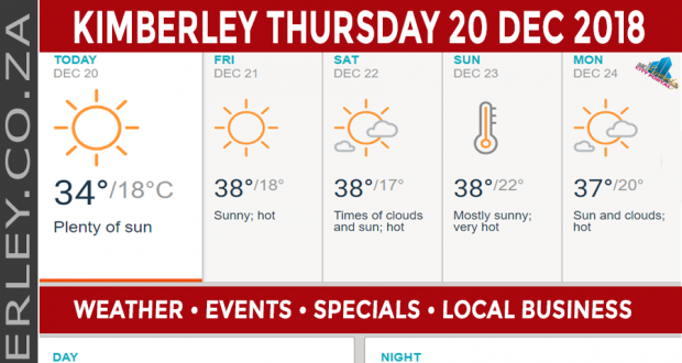Today in Kimberley South Africa - Weather News Events 2018/12/20